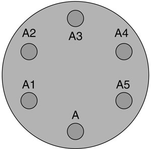 Serial dilution plate